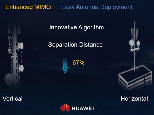 Emerging Markets 5G Microwave for Mobile Backhaul